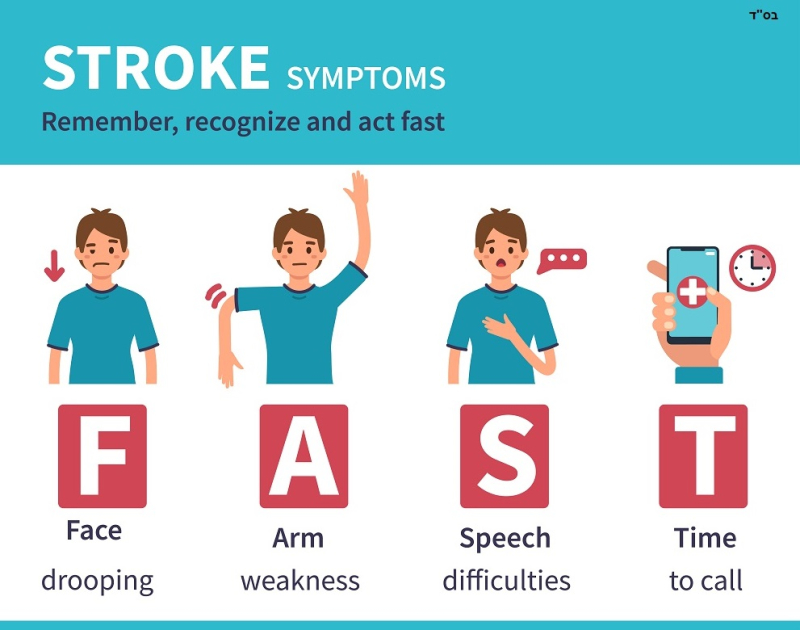 FAST Stroke Recognition: You Can Save Lives